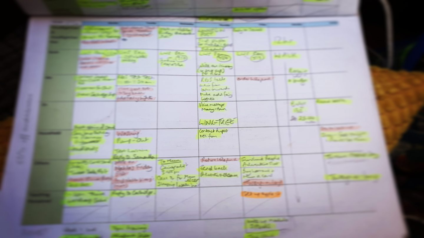 A photograph of a planner chart, consisting of boxes with handwritten text and notes, like a diary. Each of the notes have been crossed with a coloured highlighter.